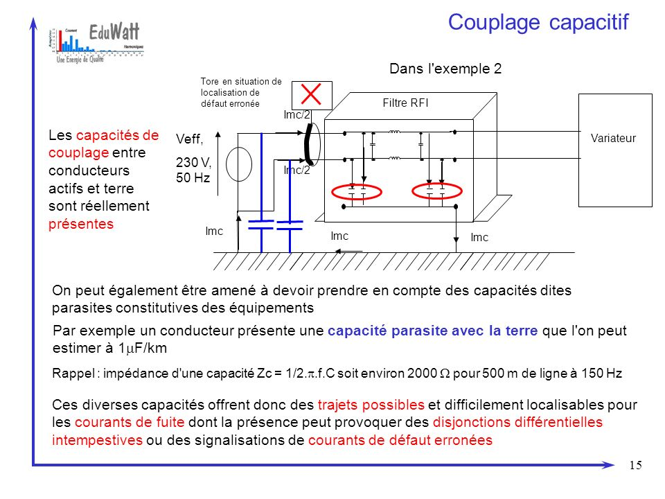Couplage capacitif Dans l exemple 2