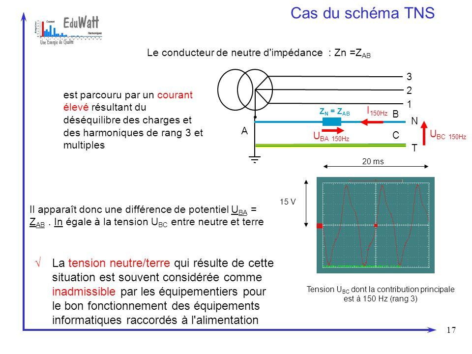 Tension UBC dont la contribution principale est à 150 Hz (rang 3)