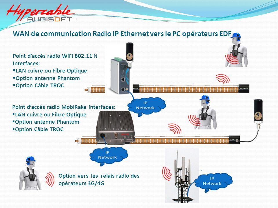 WAN de communication Radio IP Ethernet vers le PC opérateurs EDF