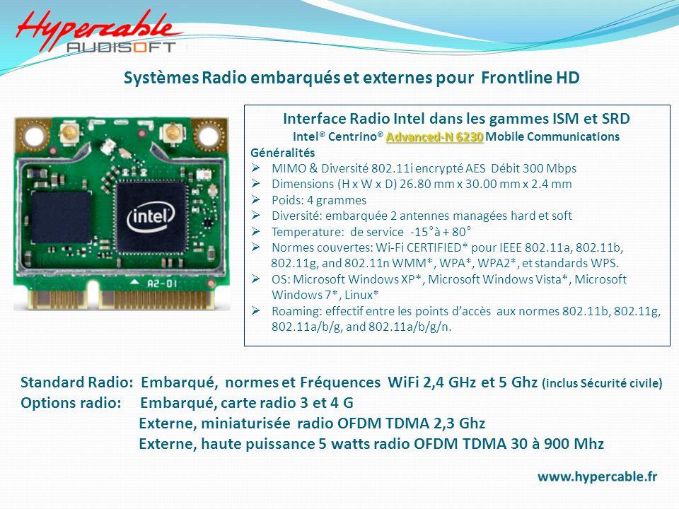 Systèmes Radio embarqués et externes pour Frontline HD