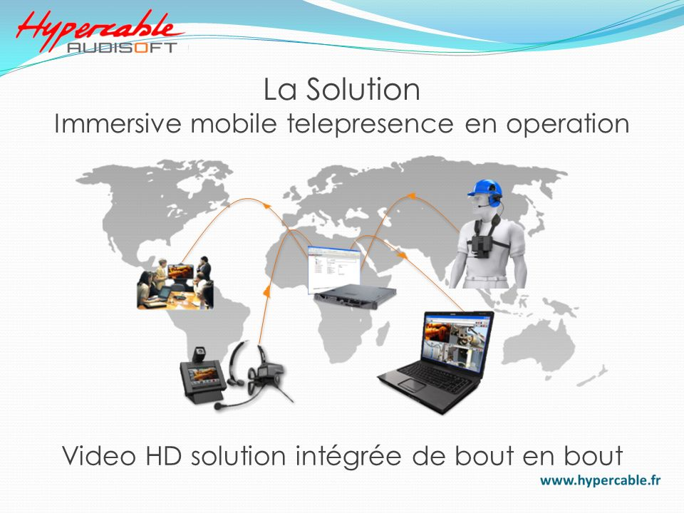 La Solution Immersive mobile telepresence en operation