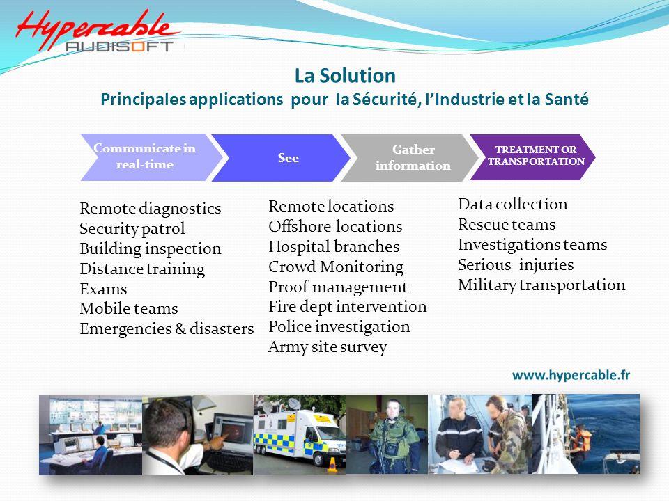 La SolutionPrincipales applications pour la Sécurité, l'Industrie et la Santé. Communicate in real-time.
