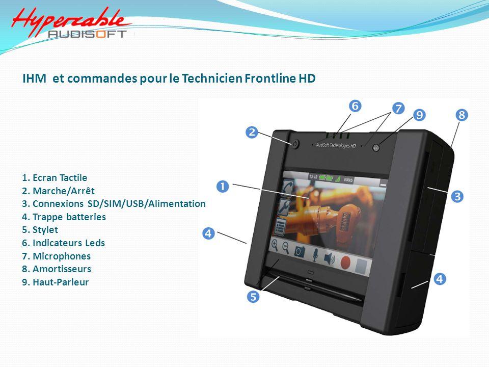 IHM et commandes pour le Technicien Frontline HD