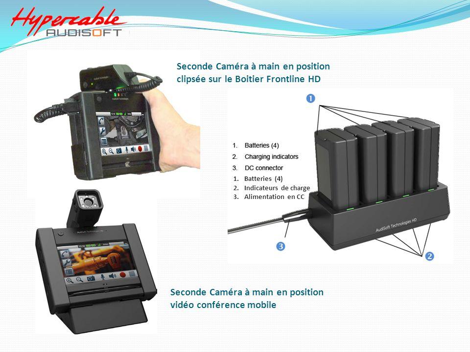 Seconde Caméra à main en position clipsée sur le Boitier Frontline HD