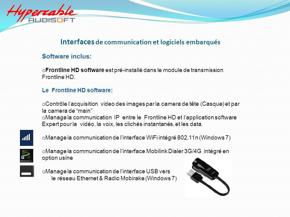 Interfaces de communication et logiciels embarqués