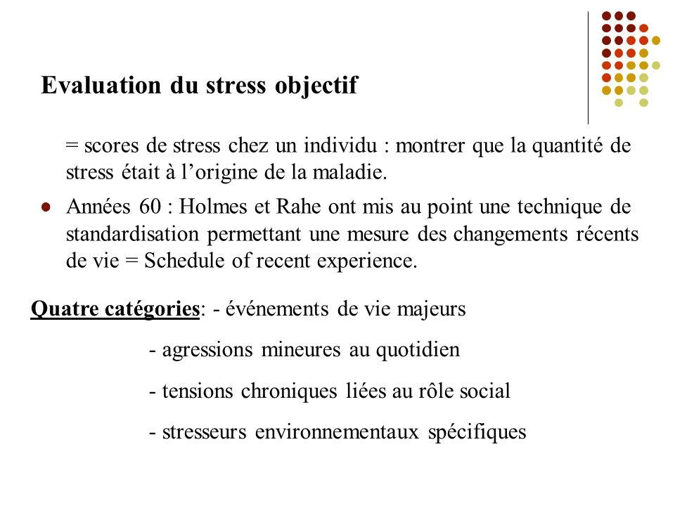 Evaluation du stress objectif