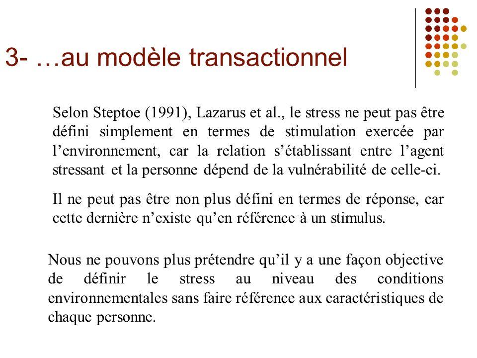 3- …au modèle transactionnel