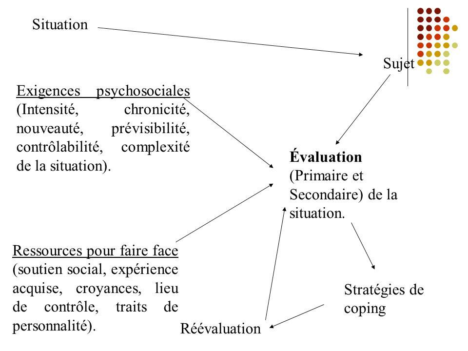 Situation Sujet. Exigences psychosociales (Intensité, chronicité, nouveauté, prévisibilité, contrôlabilité, complexité de la situation).