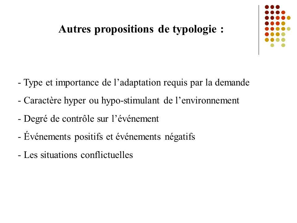 Autres propositions de typologie :