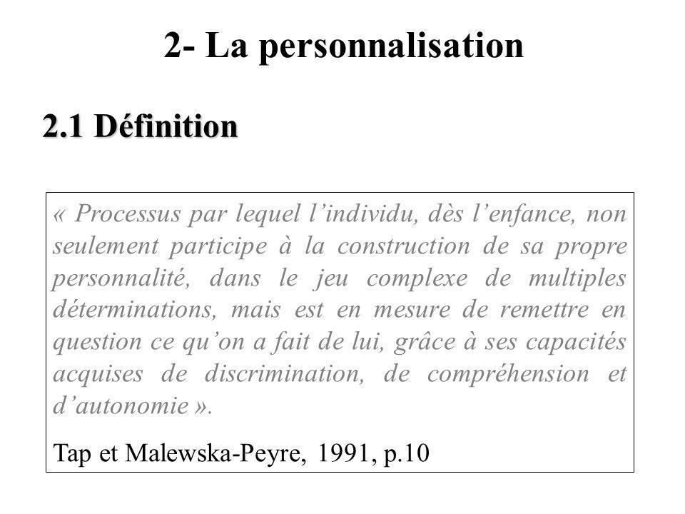 2- La personnalisation 2.1 Définition