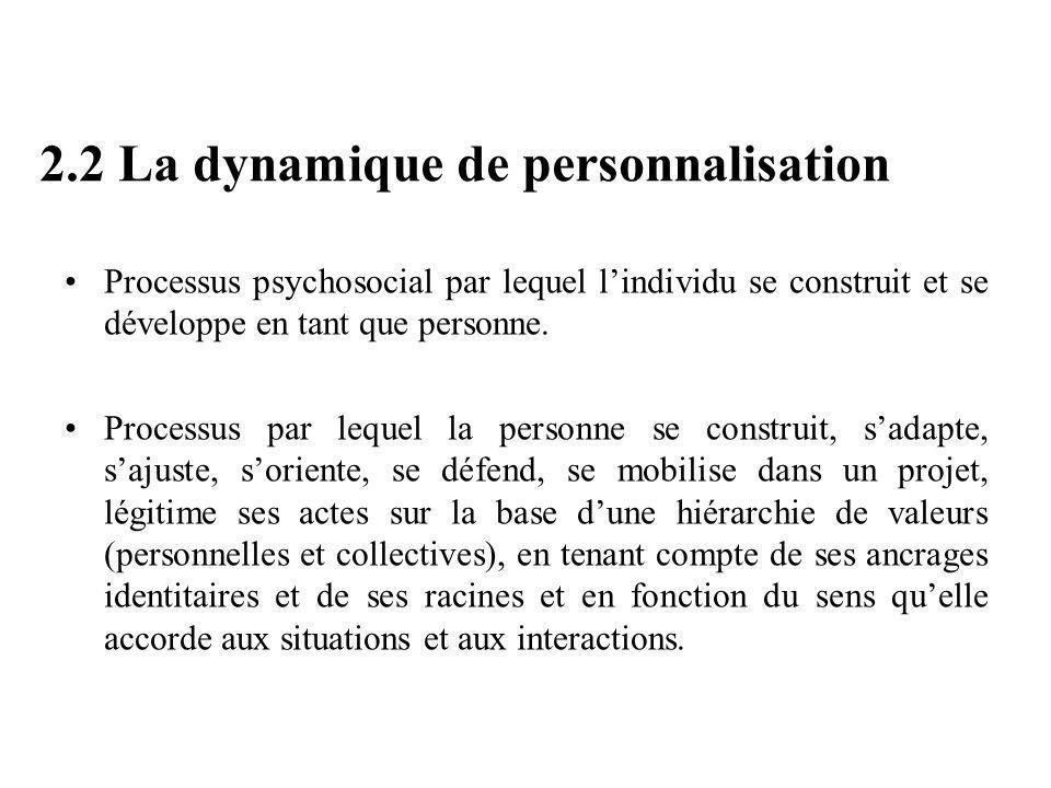 2.2 La dynamique de personnalisation