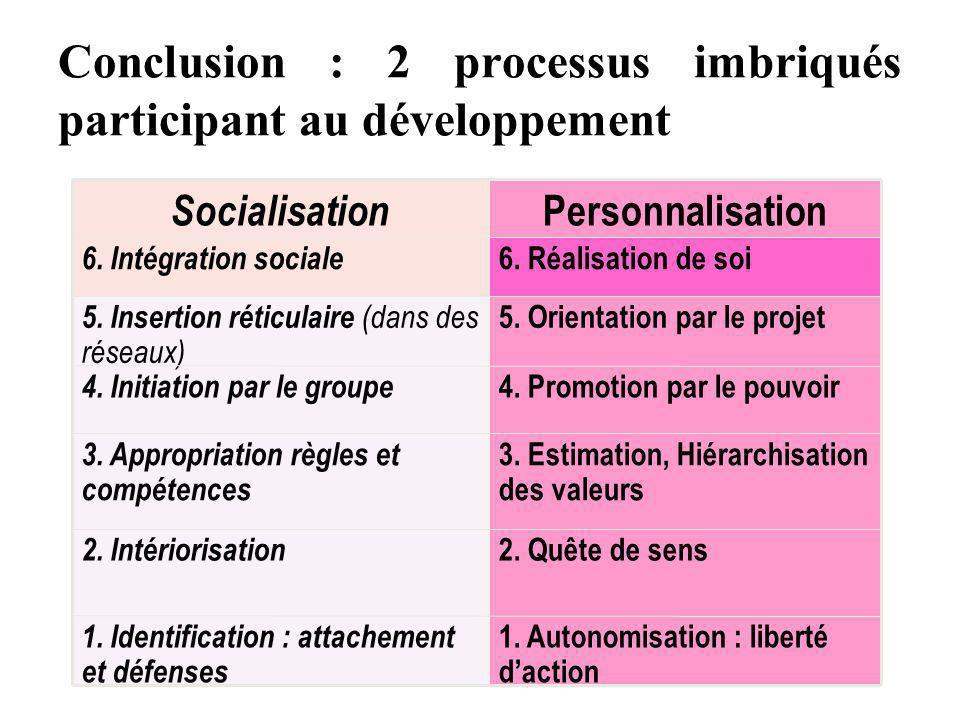 Conclusion : 2 processus imbriqués participant au développement