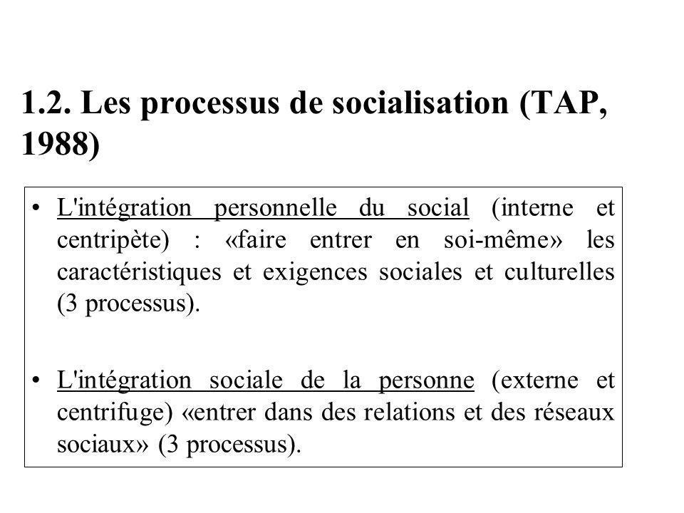 1.2. Les processus de socialisation (TAP, 1988)