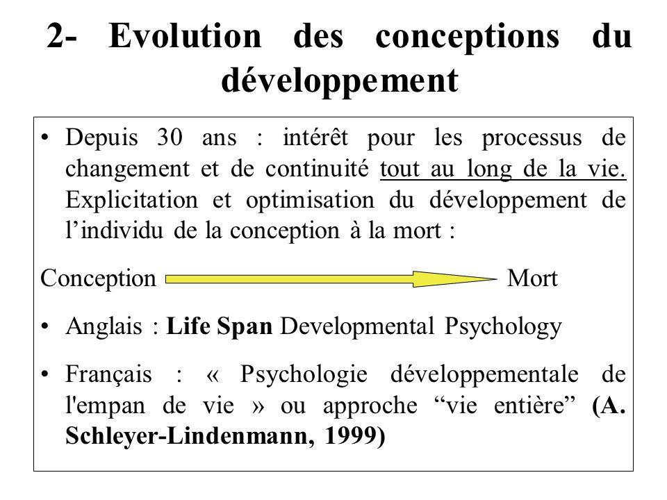 2- Evolution des conceptions du développement