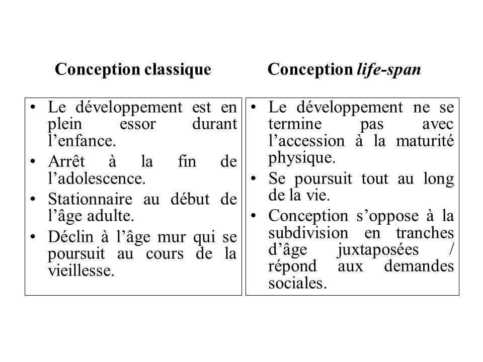 Conception classique Conception life-span. Le développement est en plein essor durant l'enfance. Arrêt à la fin de l'adolescence.