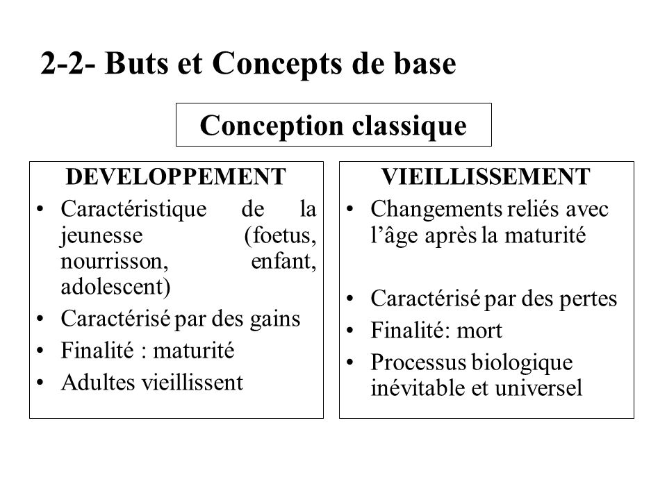 2-2- Buts et Concepts de base