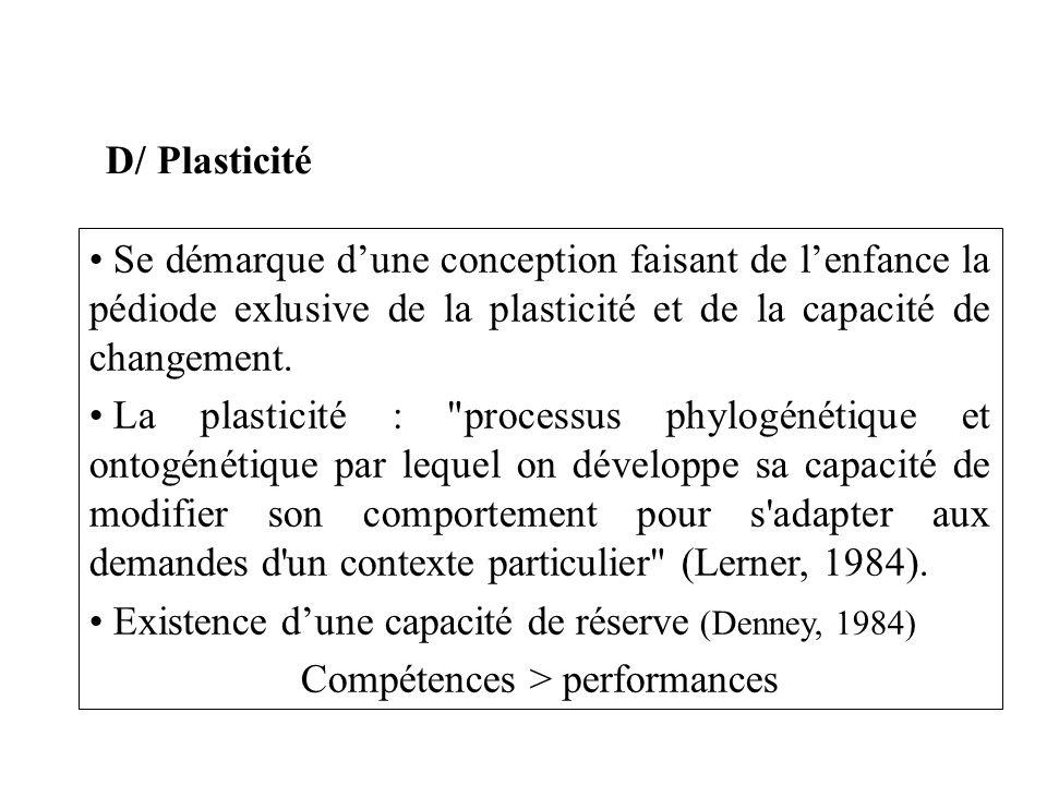 Compétences > performances