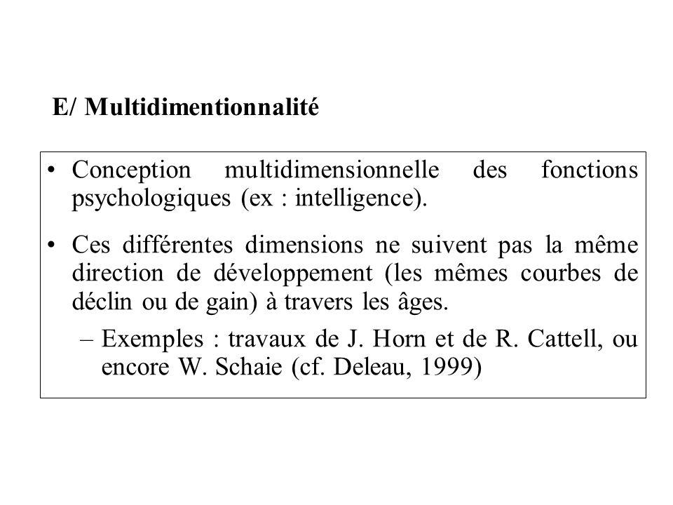 E/ Multidimentionnalité