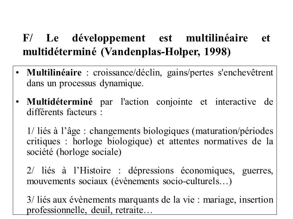 F/ Le développement est multilinéaire et multidéterminé (Vandenplas-Holper, 1998)