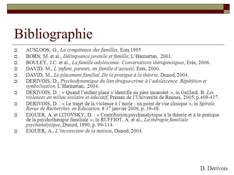 Bibliographie D. Derivois