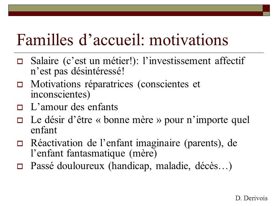 Familles d'accueil: motivations