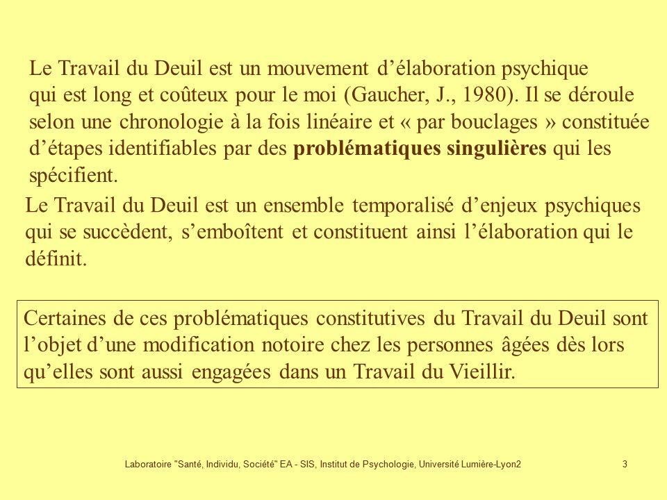 Le Travail du Deuil est un mouvement d'élaboration psychique
