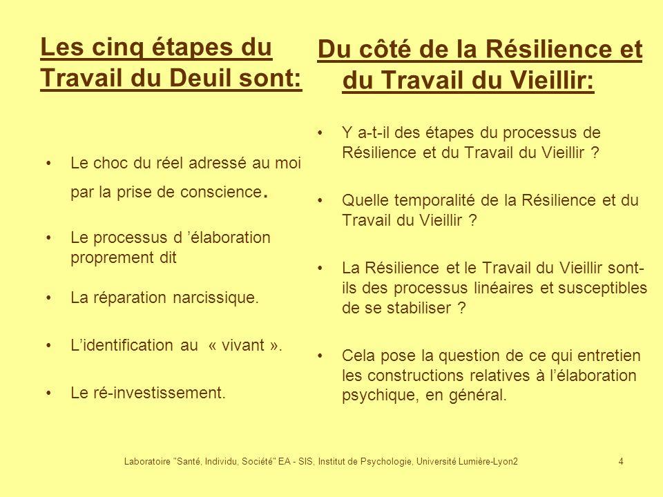 Les cinq étapes du Travail du Deuil sont: