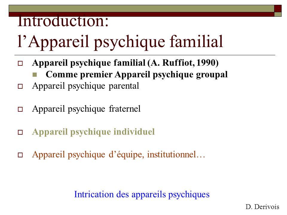 Introduction: l'Appareil psychique familial