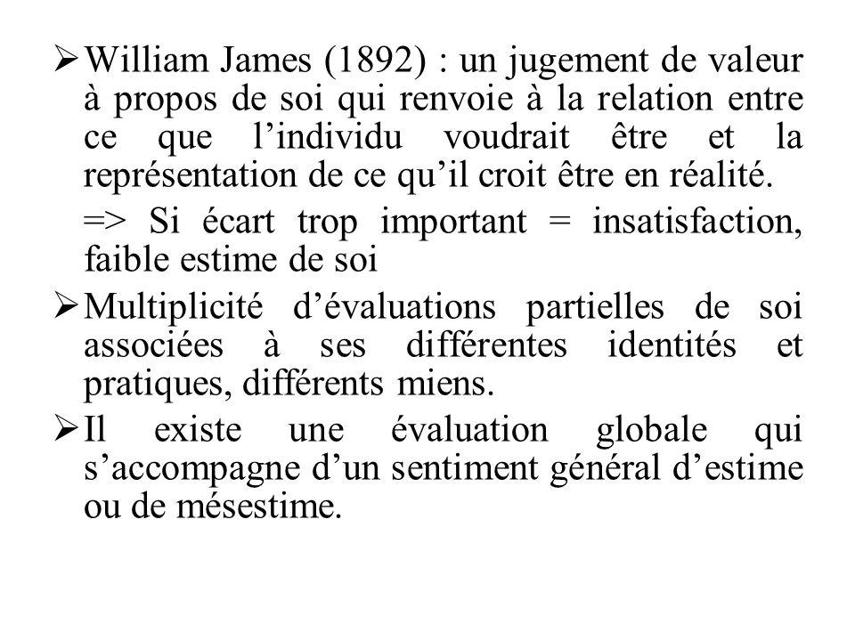 William James (1892) : un jugement de valeur à propos de soi qui renvoie à la relation entre ce que l'individu voudrait être et la représentation de ce qu'il croit être en réalité.