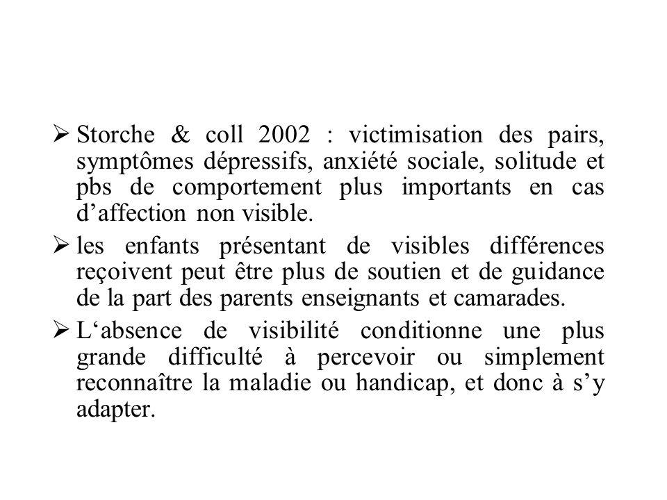 Storche & coll 2002 : victimisation des pairs, symptômes dépressifs, anxiété sociale, solitude et pbs de comportement plus importants en cas d'affection non visible.