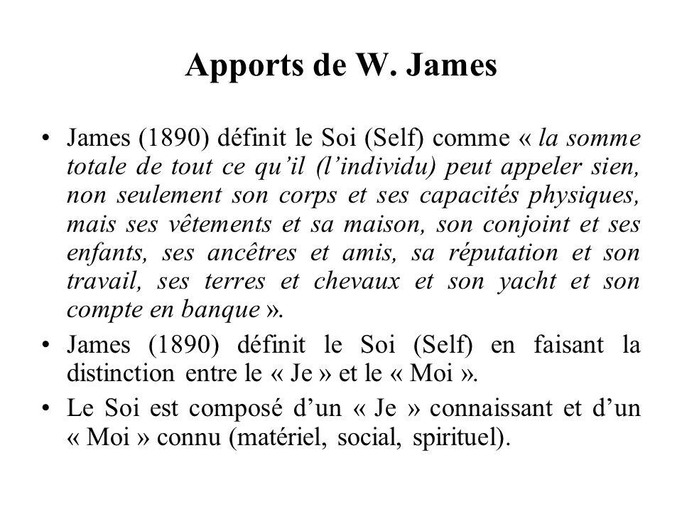 Apports de W. James