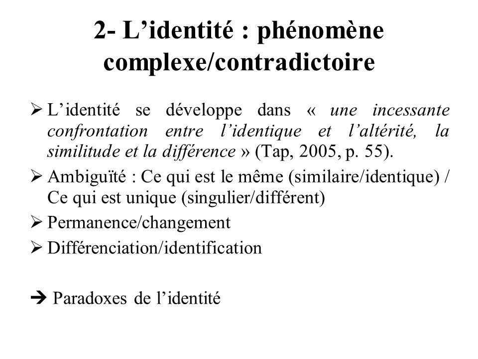 2- L'identité : phénomène complexe/contradictoire