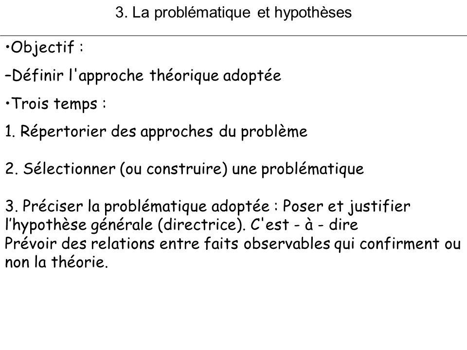 3. La problématique et hypothèses
