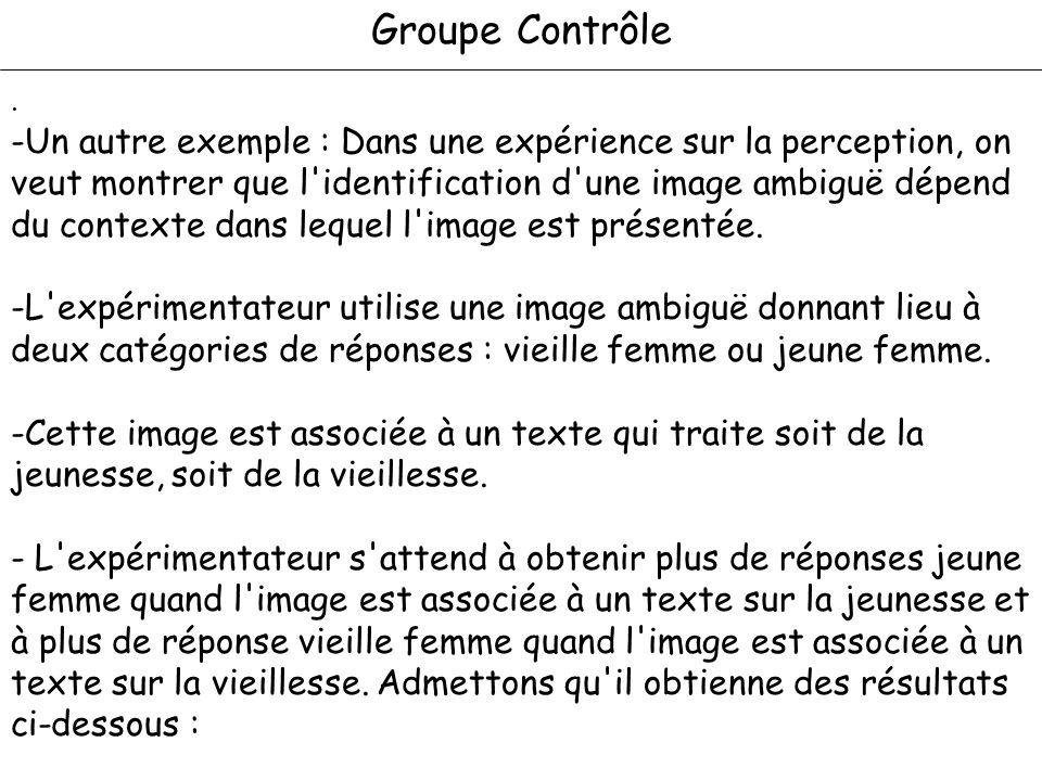 Groupe Contrôle