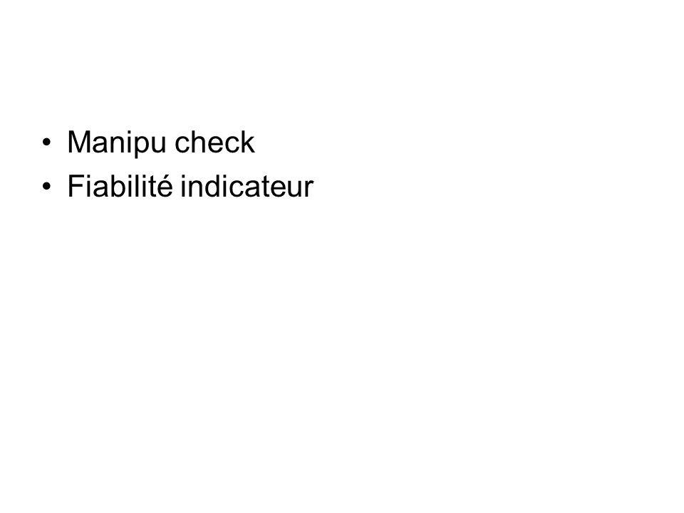 Manipu check Fiabilité indicateur