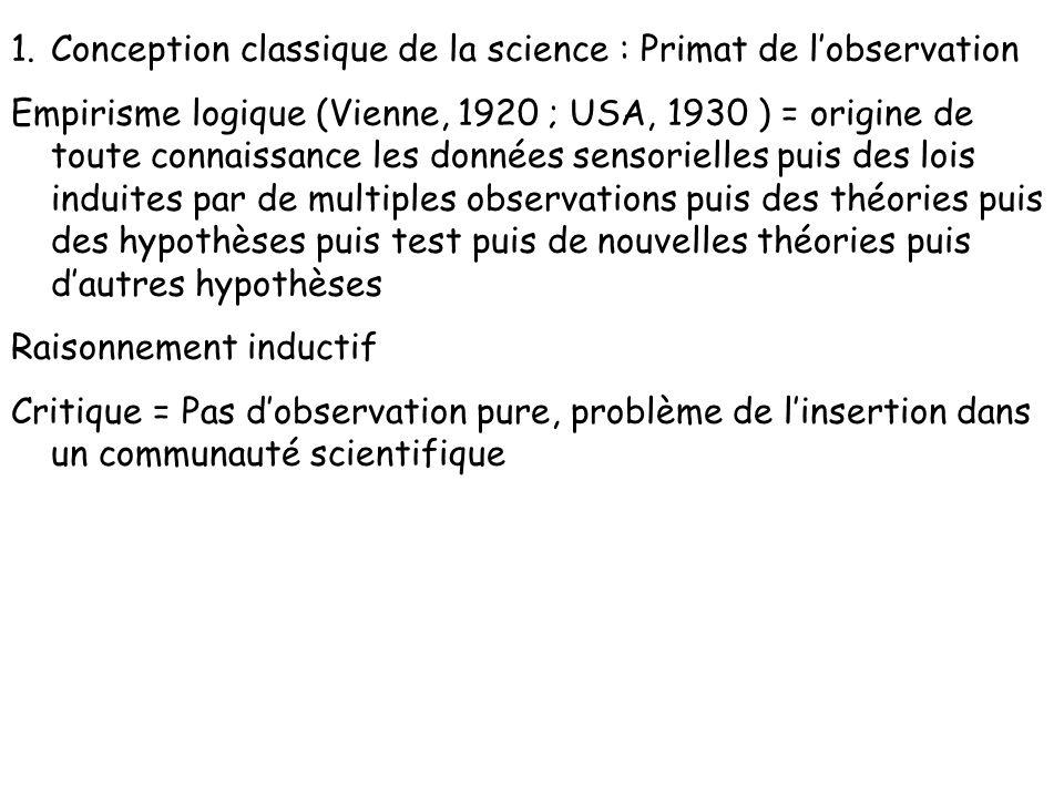 Conception classique de la science : Primat de l'observation