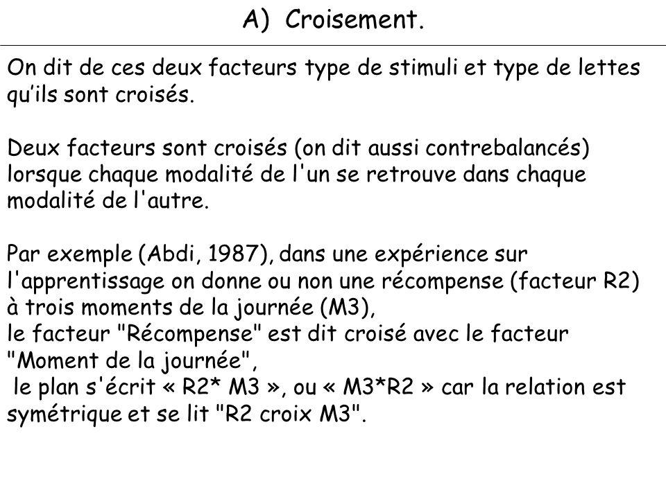 A) Croisement. On dit de ces deux facteurs type de stimuli et type de lettes qu'ils sont croisés.