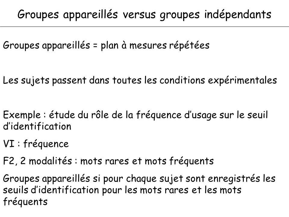 Groupes appareillés versus groupes indépendants