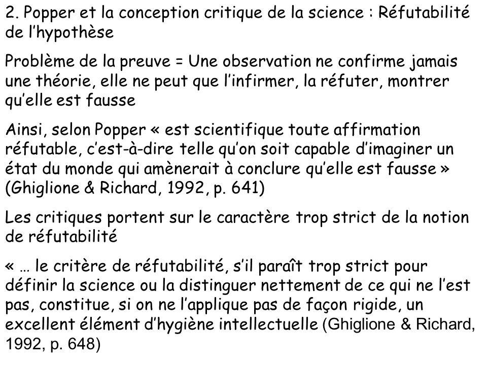 2. Popper et la conception critique de la science : Réfutabilité de l'hypothèse
