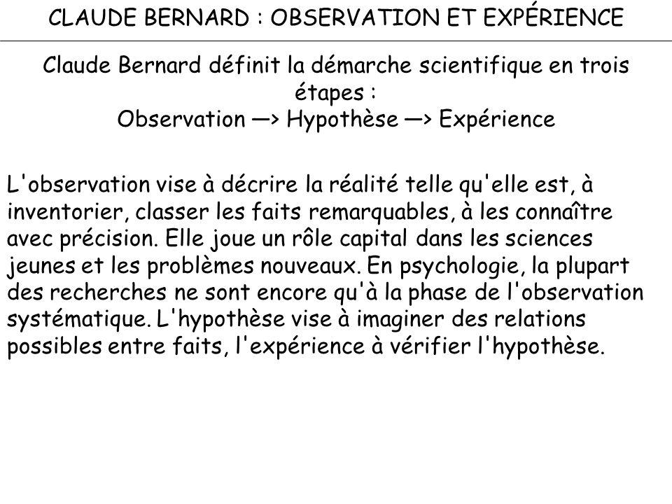CLAUDE BERNARD : OBSERVATION ET EXPÉRIENCE