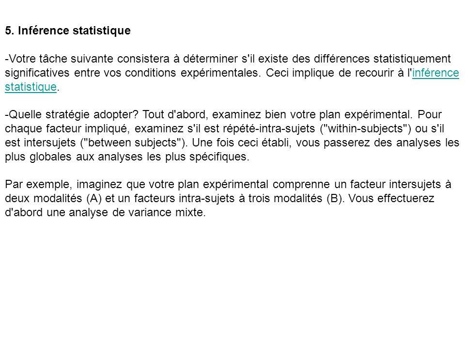 5. Inférence statistique