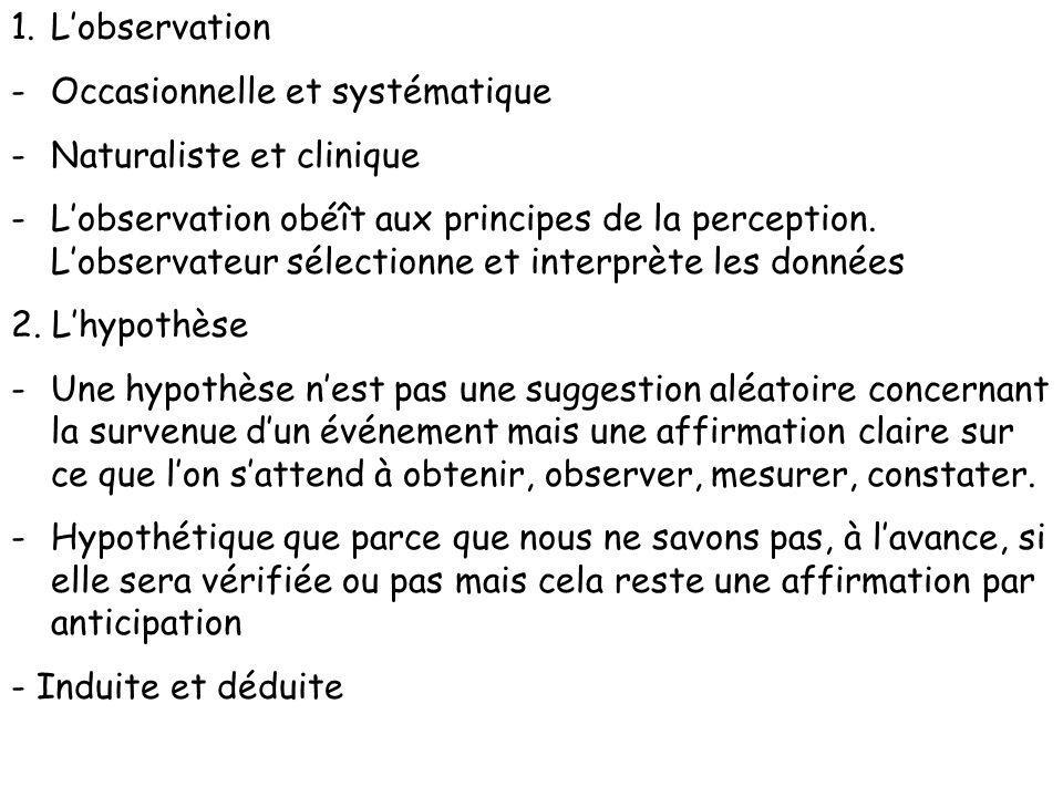 L'observation Occasionnelle et systématique. Naturaliste et clinique.