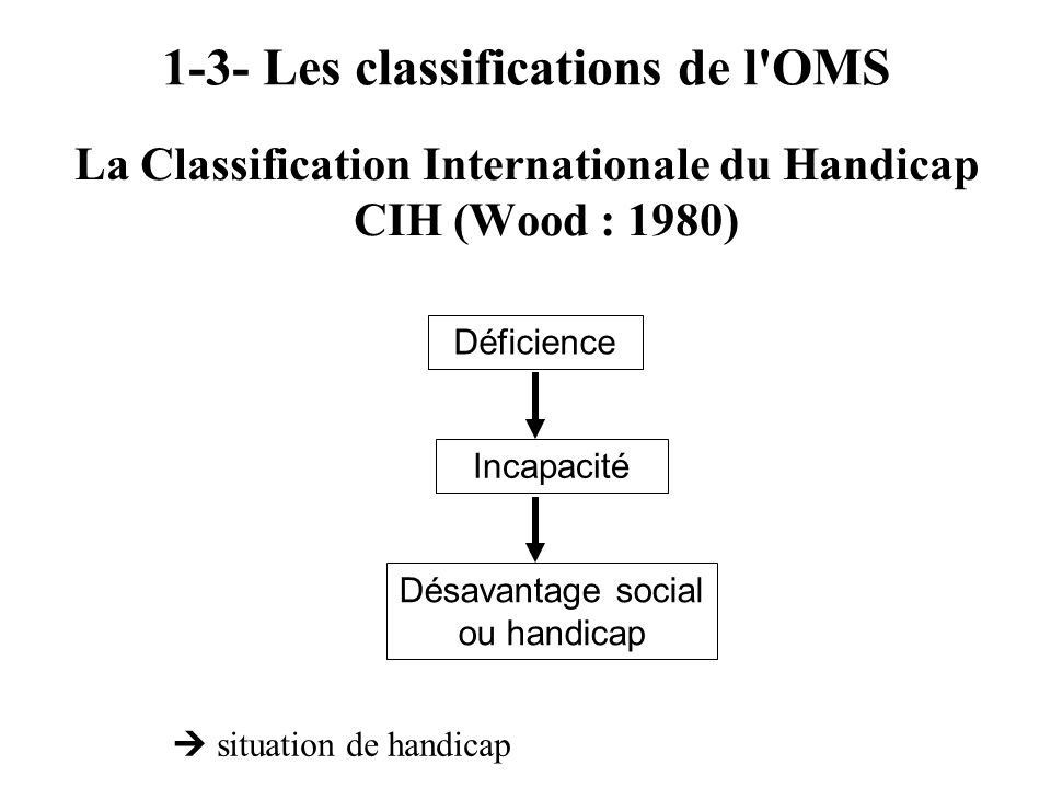 1-3- Les classifications de l OMS