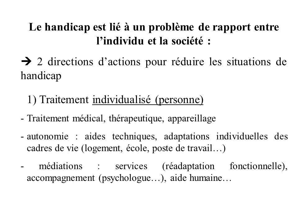  2 directions d'actions pour réduire les situations de handicap