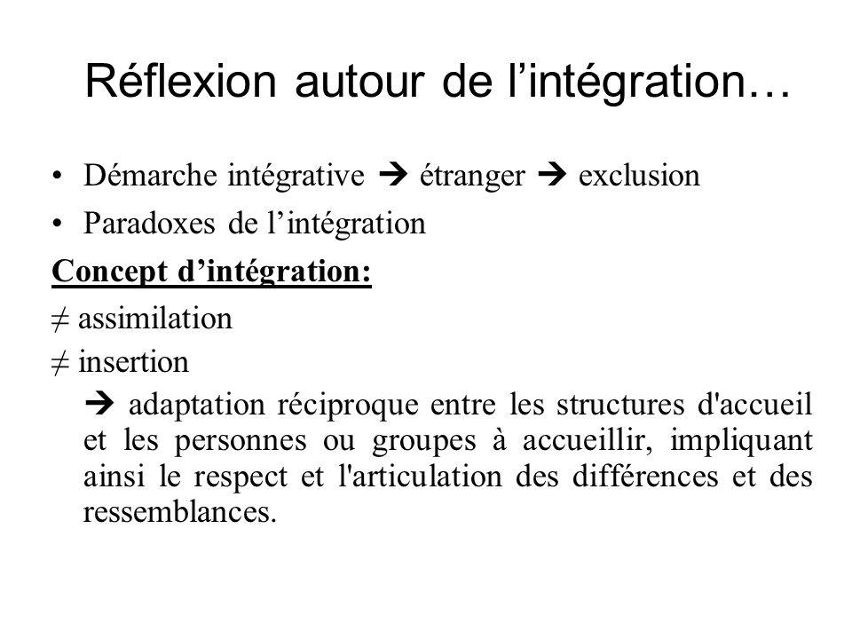 Réflexion autour de l'intégration…