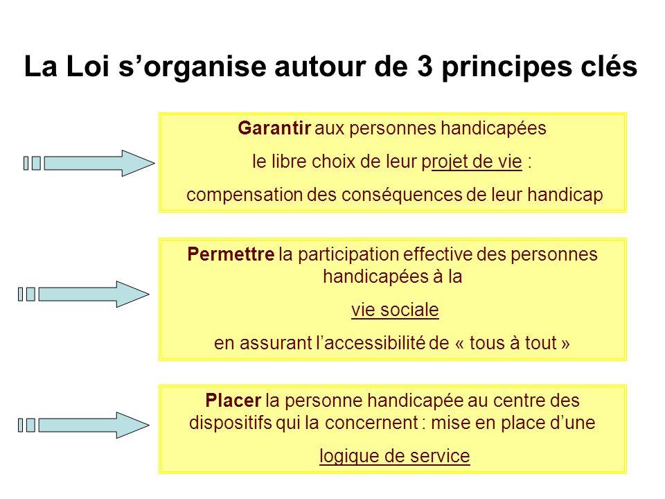 La Loi s'organise autour de 3 principes clés