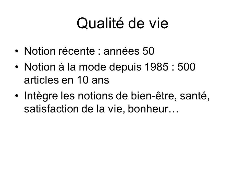 Qualité de vie Notion récente : années 50