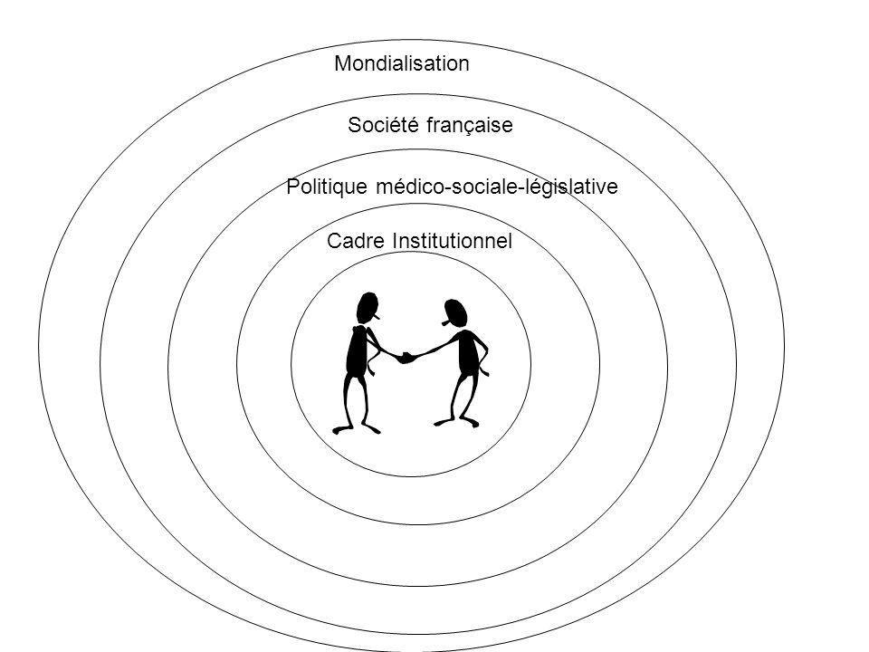Mondialisation Société française Politique médico-sociale-législative Cadre Institutionnel