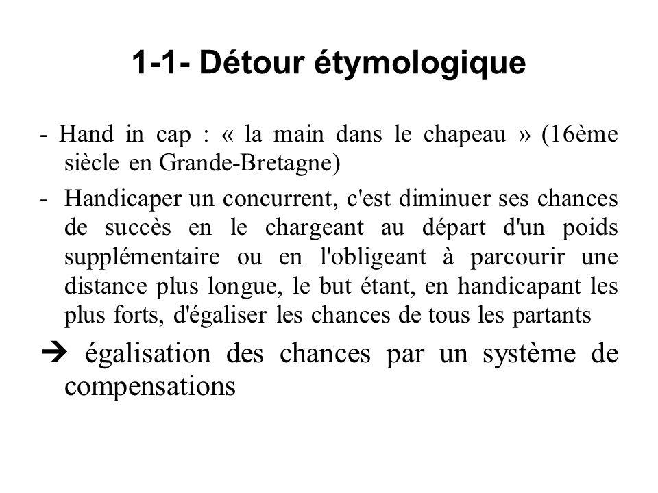 1-1- Détour étymologique