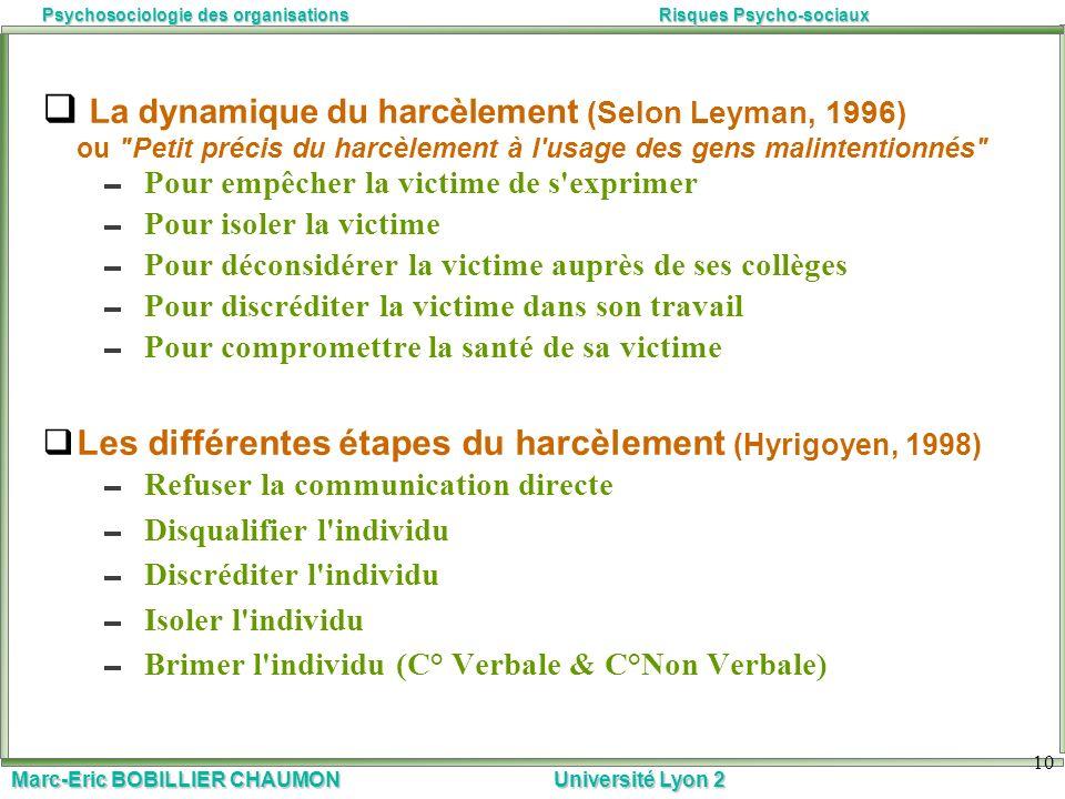 La dynamique du harcèlement (Selon Leyman, 1996) ou Petit précis du harcèlement à l usage des gens malintentionnés